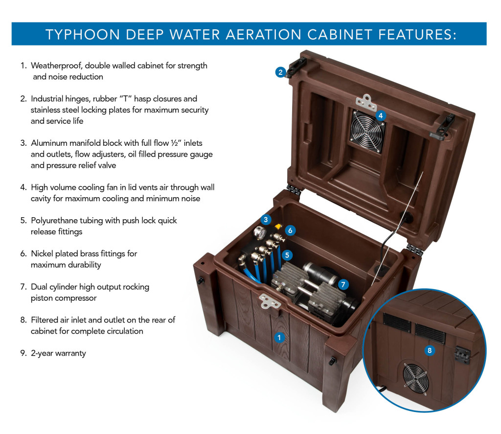 Features-deep-cabinet
