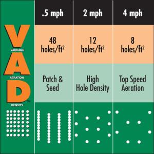 VAD_chart_500x500