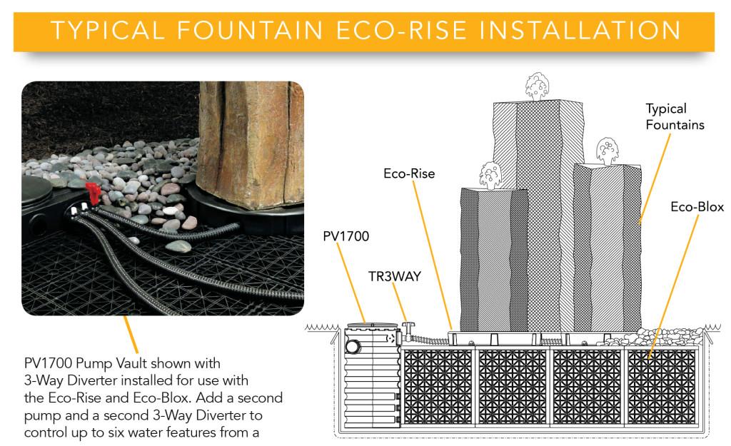 fountain_installation
