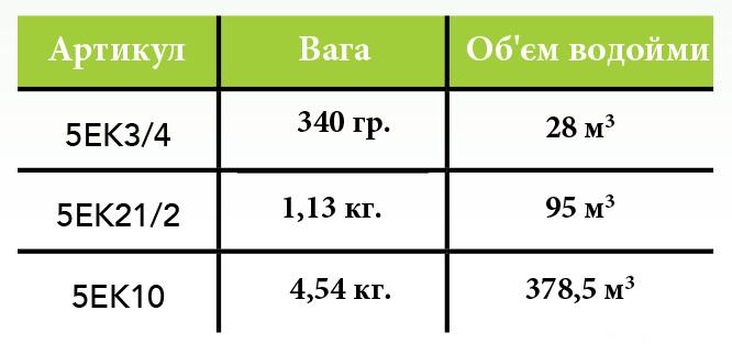 Eco-Klean-table